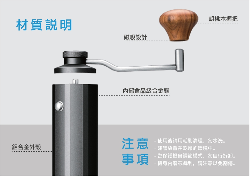 minos手搖磨豆機介紹-2